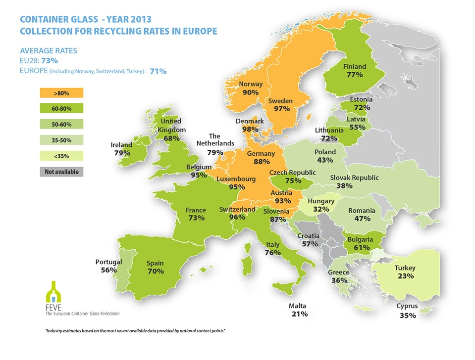 Container Glass 2013 Map