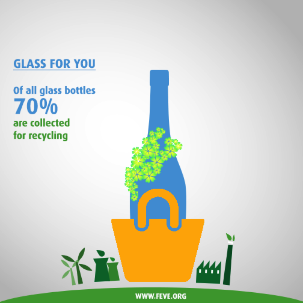 8 Facts about glass – fact 3