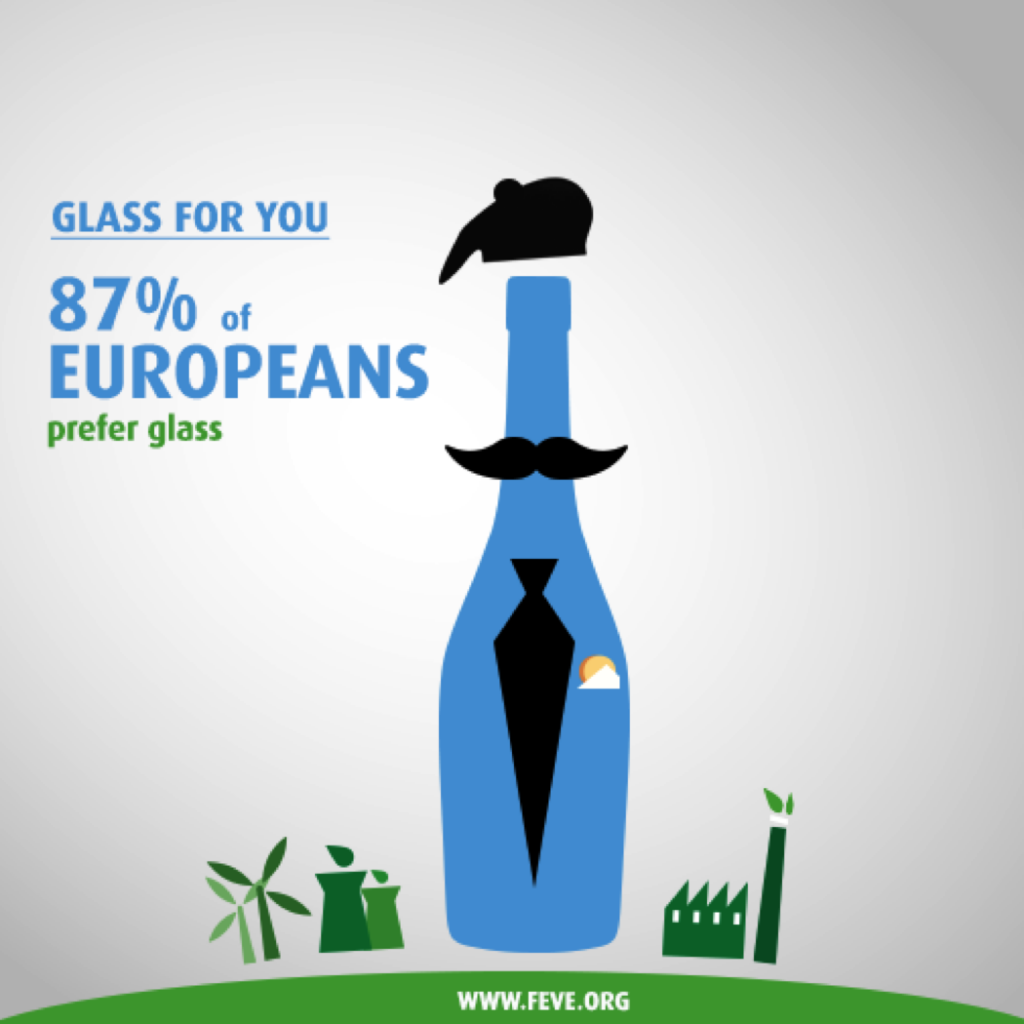 8 Facts about glass – fact 4