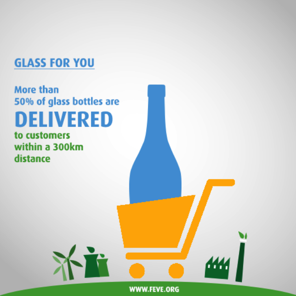 8 Facts about glass – fact 5