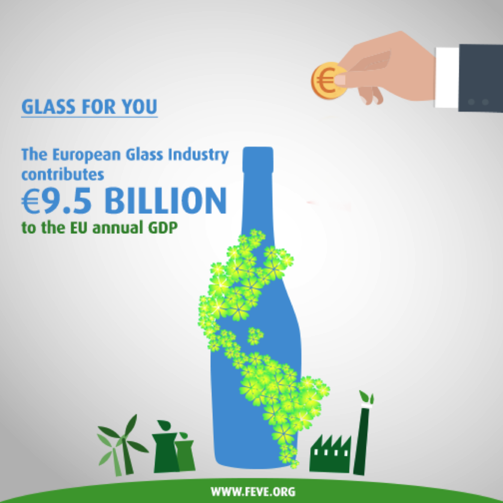 8 Facts about glass – fact 7