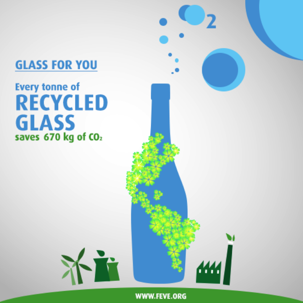 8 Facts about glass – fact 1