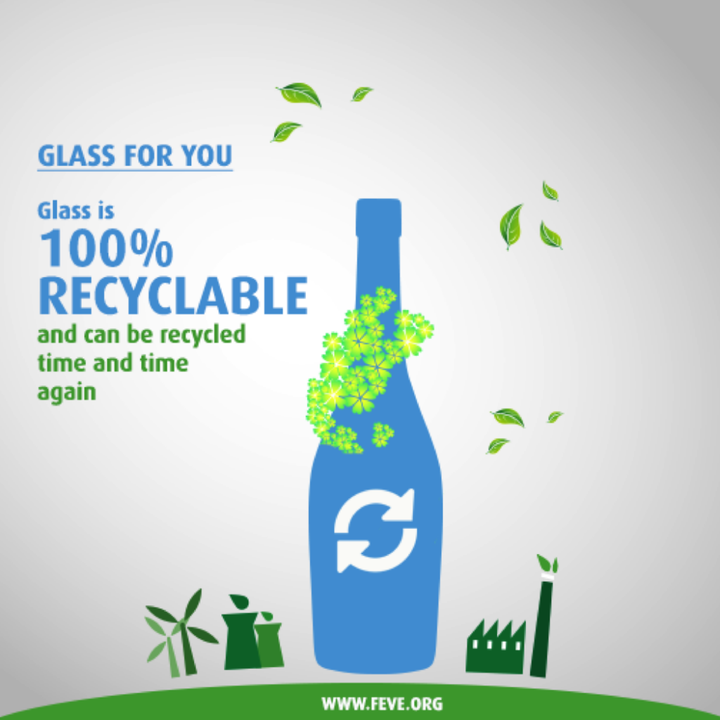 8 Facts about glass – fact 2
