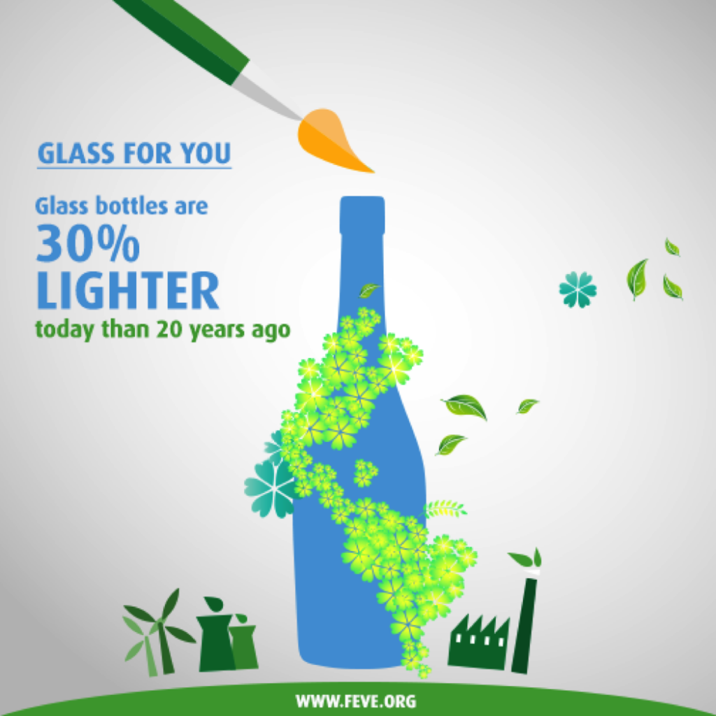 8 Facts about glass – fact 8