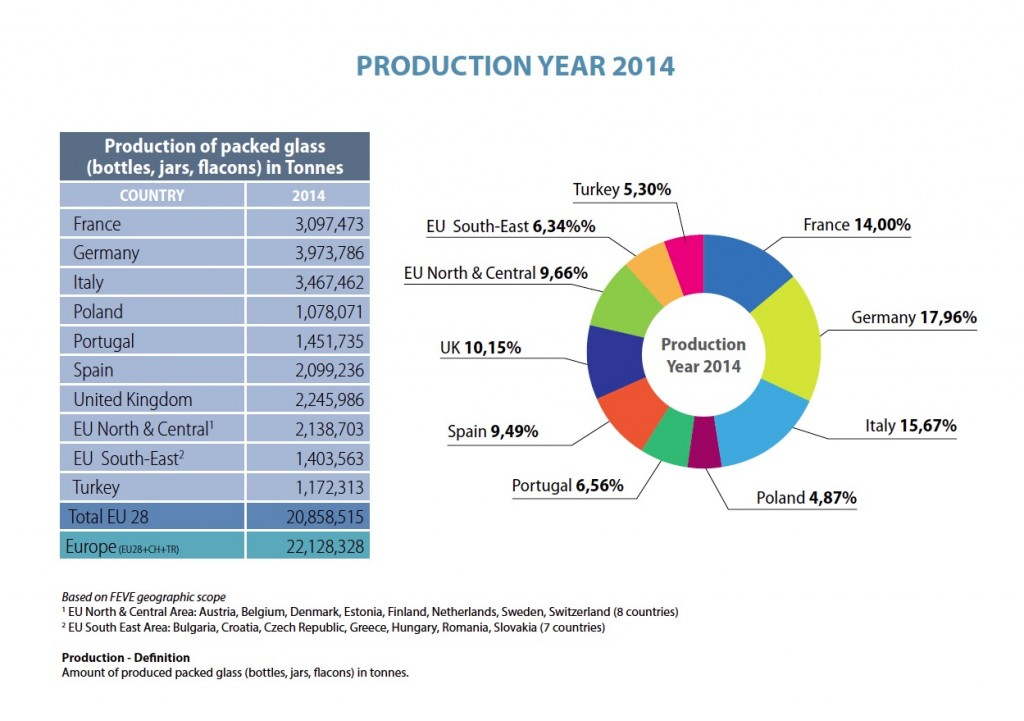 production year 2014 6 year history