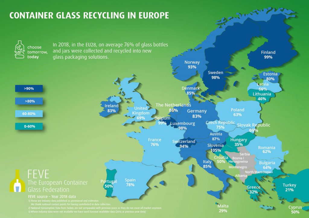 Recycling Map 2018